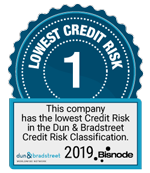 Bisnode - Lowest Credit Rank
